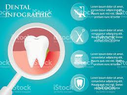 dental template for infographic stock vector art 587783560 istock