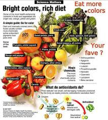food and aura colors u2013 kea0