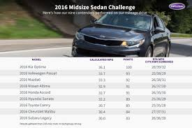 nissan altima mpg 2016 2016 midsize sedan challenge mileage drive news cars com