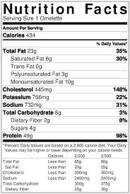 anyone tried chicken fajita nutrition facts