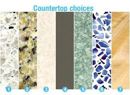 new countertop materials new countertop materials different types of materials neat design