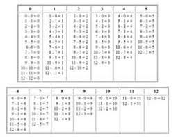 basic handwriting for kids mathematics subtraction index