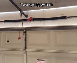 what u0027s the cost to replace garage door torsion springs