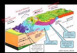 Himalayan Mountains Map Ga Lecture Abstracts