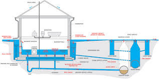 How To Dry Out A Basement by Causes Of Basement Flooding Utilities Kingston