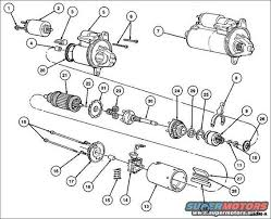 1993 ford ranger starter 1994 ford crown diagrams pictures and sounds