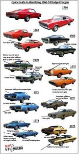 dodge challenger all models guide to identifying 1970 74 dodge challengers summit