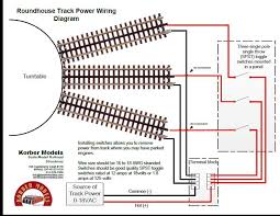 roundhouse track power wiring diagram o gauge railroading on