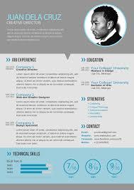 Senior Executive Resume Examples by Modern Resume Templates Berathen Com