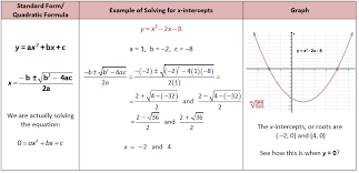 introduction to quadratics she loves math