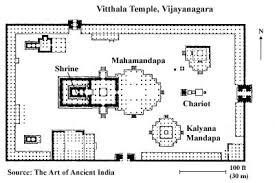 marriage hall floor plan ancient india