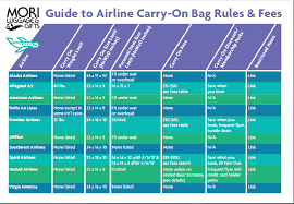 carry on fee 2017 guide to airline carry on bag sizes rules u0026 fees mori luggage