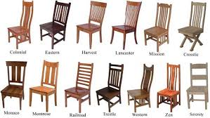 Style Dining Chairs Interesting Dining Room Chair Style Names Ideas Best Inspiration