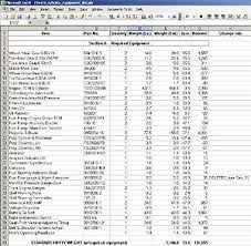 Aircraft Maintenance Tracking Spreadsheet The Savvy Aviator 41 Is Your Equipment List Up To Date Avweb
