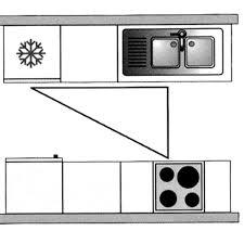 activité cuisine plan d une cuisine commencez par le triangle d activité côté maison