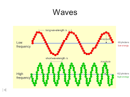 uv l short and long wavelength frequency and wavelength ppt video online download
