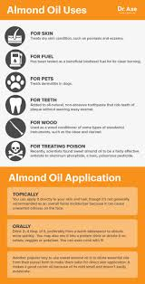 Essential Oils For Hair Loss How To Use Almond Oil For Your Skin U0026 Overall Health Dr Axe