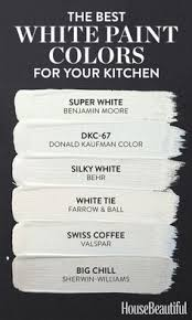 White Paint Colors Perfect For Kitchens White Paint Colors - Best white paint for kitchen cabinets