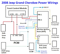 jeep grand cherokee wiring diagram jeep wiring diagram instructions
