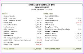 Microsoft Excel Balance Sheet Template by Projected Balance Sheet Template Excel Templates Excel
