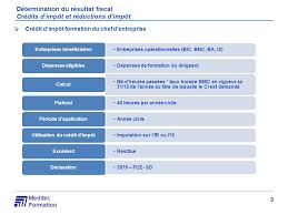 Credit Impot Pour Formation Dirigeant R礬sultat Fiscal Et Provisions Ppt T礬l礬charger