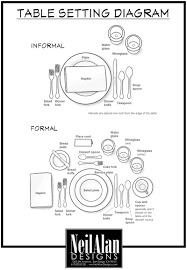 Informal Table Setting by Informal And Formal Table Setting Images