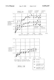 patent us5939197 sol gel coated metal google patents