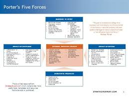 bsp 5 forces porter strategy authorstream