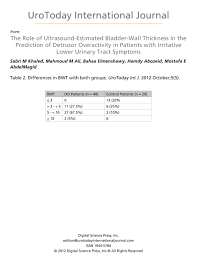 ultrasound machine comparison table the role of ultrasound estimated bladder wall thickness in the