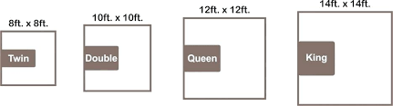 Measurements Of King Size Bed Frame Measurements Of A King Size Bed Image Titled Measure Bed Size Step