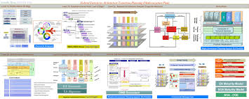 architecture enterprise architecture as strategy pdf decorating