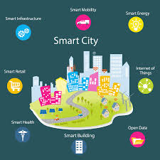 Smarter Technologies Smart Cities Through Proximity Beacon And Geolocation Technology