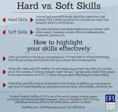 How To Highlight Skills In by Hard Vs Soft Skills Via Cfstaffing Blogspot Com U2013 Diane Delgado