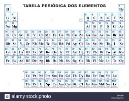 element 82 periodic table periodic table of the elements portuguese tabular arrangement of