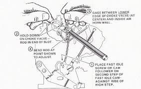 rochester monojet technical