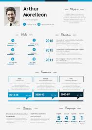 stunning digital marketing resume template ideas sample resumes