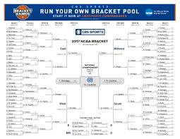 2017 ncaa basketball tournament 2017 final four complete bracket scores results for ncaa tournament