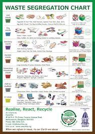 the 25 best waste management inc ideas on pinterest waste