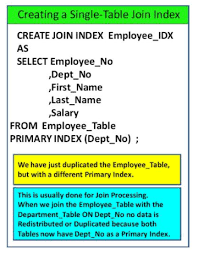 Teradata Create Table Teradata Wiki Join Index