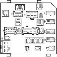 renault grand scenic fuse box location renault wiring diagrams