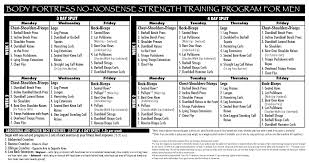 training each muscle group with a 3 times per week workout