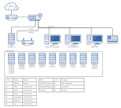 proposed network diagram feedback quite welcome homelab