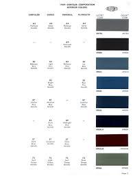 1969 chrysler u0026 imperial automotive refinish colors