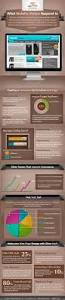 infographic a day key elements of a web page can help you win