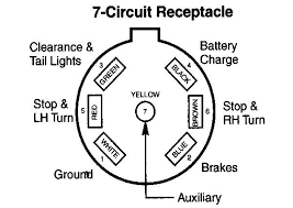 wiring diagram wiring diagram for 7 pin rv plug 2bpin 2btrailer