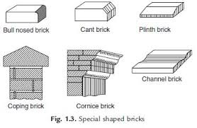 Type Of Cornice Types Of Bricks Civil Engineering