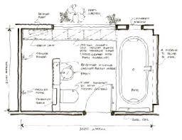 bathroom design layout ideas bathroom design layout ideas home design ideas