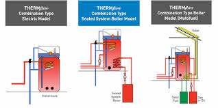 albion mainsflow alternative thermal store cylinder water