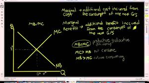 marginal cost and benefit youtube
