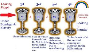passover 4 cups the four cups the kingdom of heaven the science of the signs
